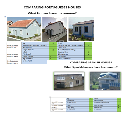 comparinghouses