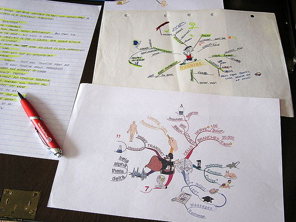 mind-mapping_l