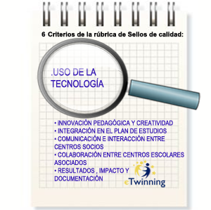 uso tecnologia magnifying glass